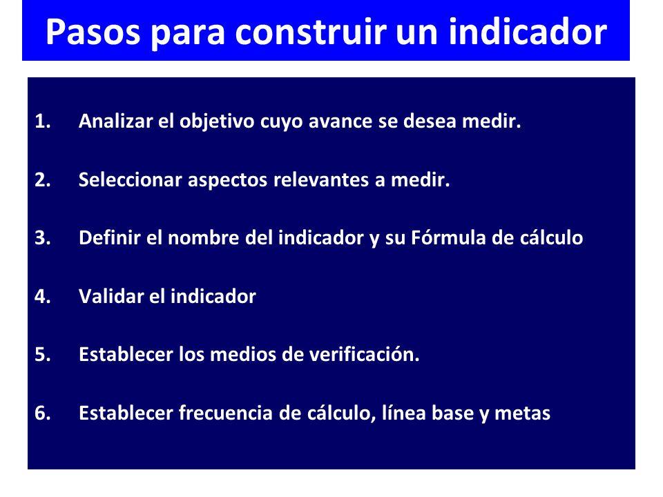 INDICADORES DE DESEMPEÑO PASO 1: Analizar el objetivo cuyo avance se desea medir.