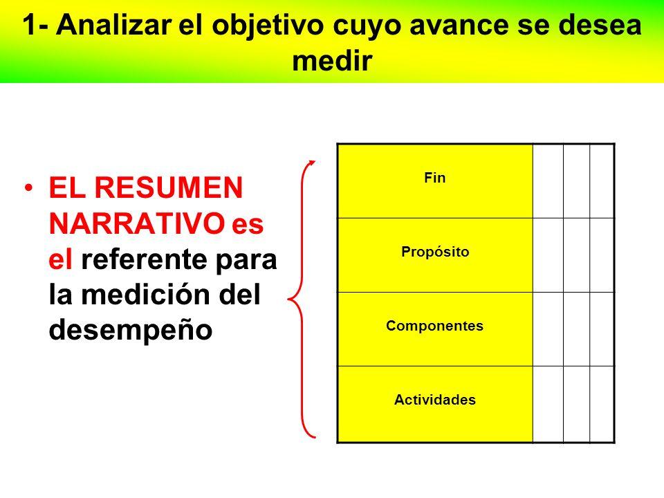 INDICADORES DE DESEMPEÑO PASO 2: Identificar en el resumen narrativo los Factores Relevantes a medir