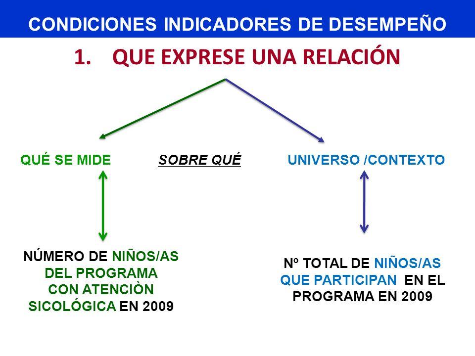 UE EXPRESE UNA RELACIÓN QUÉ SE MIDE SOBRE QUÉ UNIVERSO /CONTEXTO CONDICIONES INDICADORES DE DESEMPEÑO NÚMERO DE NIÑOS/AS DEL PROGRAMA CON ATENCIÒN SICOLÓGICA EN 2009 Nº TOTAL DE NIÑOS/AS QUE PARTICIPAN EN EL PROGRAMA EN 2009