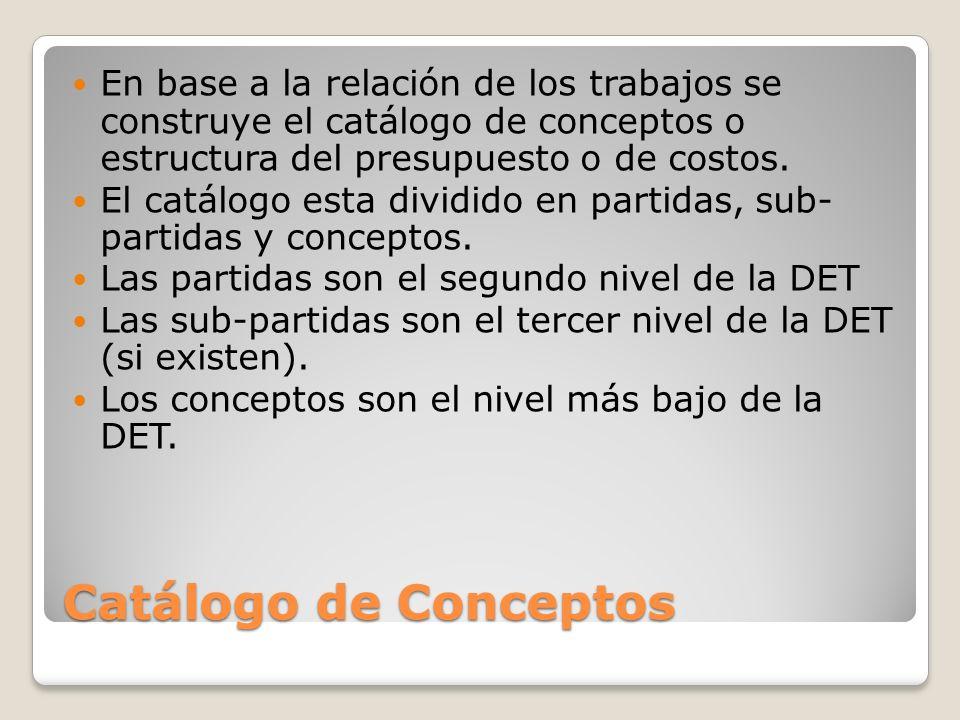Catálogo de Conceptos En base a la relación de los trabajos se construye el catálogo de conceptos o estructura del presupuesto o de costos. El catálog