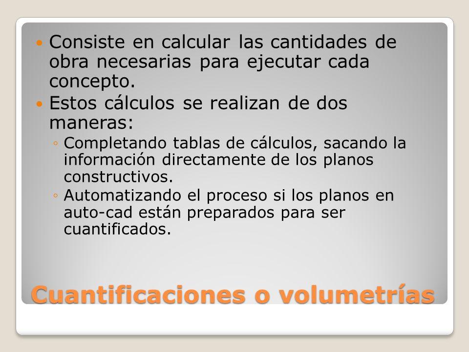 Cuantificaciones o volumetrías Consiste en calcular las cantidades de obra necesarias para ejecutar cada concepto. Estos cálculos se realizan de dos m