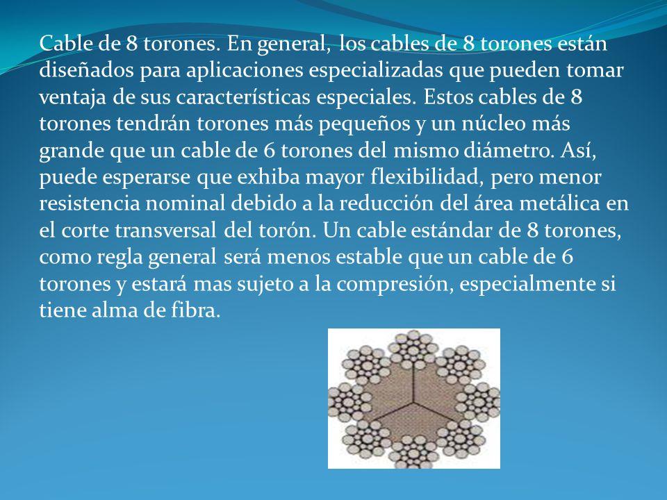 Torón Compactado (triangular).
