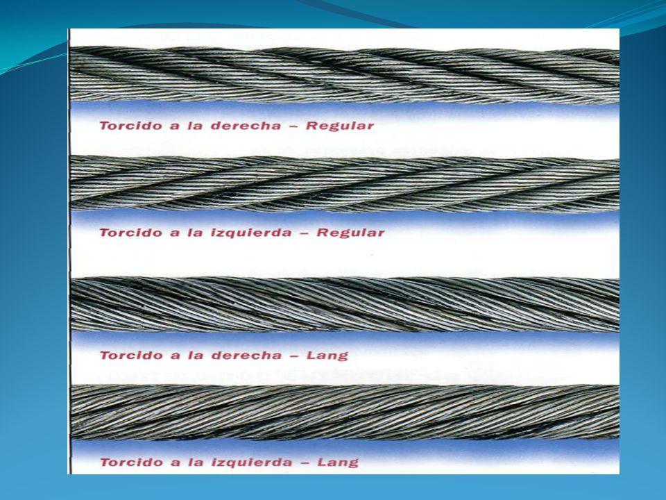 SELECCIÓN DEL CABLE APROPIADO La clave del problema de la selección del cable más indicado para cada trabajo está en equilibrar correctamente los siguientes factores principales: Carga de rotura (Resistencia) Resistencia a las Flexiones y Vibraciones (FATIGA) Resistencia a la Abrasión Resistencia al Aplastamiento Resistencia de Reserva Exposición a la corrosión