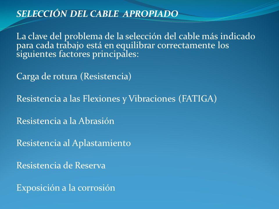 RESISTENCIA Carga de Rotura El primer paso consiste en determinar la máxima carga que el cable deberá soportar, teniendo en cuenta no sólo la carga estática, sino también las cargas causadas por arranques y paradas repentinas, cargas de impacto, altas velocidades, fricción en poleas, etc.