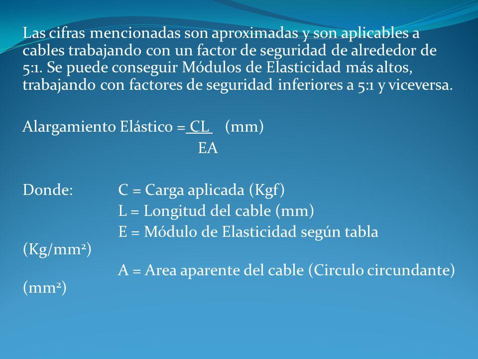 3.- Expansión o Contracción Térmica El Coeficiente de Expansión Lineal ( ) de un cable de acero es 12.5 x 10 -6 ) por cada Grado Celsius (1°C), por lo tanto, el cambio en longitud de un cable de 1 metro producido por el cambio de temperatura de 1°C será: Cambio de longitud l =, lo, t donde: = Coeficiente de expansión lineal lo = Longitud original del cable en mm t = Cambio de temperatura en °C Este cambio significará un aumento en longitud si la temperatura aumenta y una reducción en longitud si la temperatura baja.