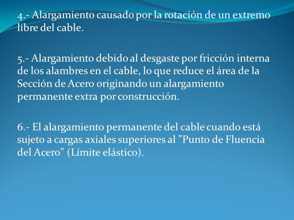 4.- Alargamiento causado por la rotación de un extremo libre del cable. 5.- Alargamiento debido al desgaste por fricción interna de los alambres en el