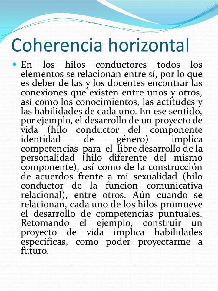 Coherencia horizontal En los hilos conductores todos los elementos se relacionan entre sí, por lo que es deber de las y los docentes encontrar las con