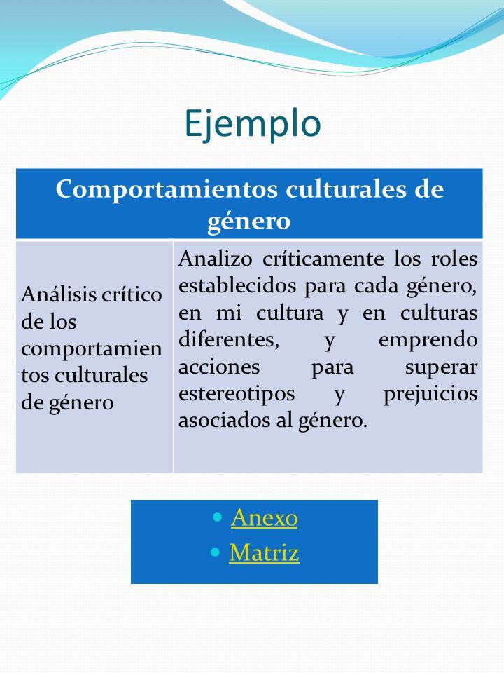 Ejemplo Comportamientos culturales de género Análisis crítico de los comportamien tos culturales de género Analizo críticamente los roles establecidos