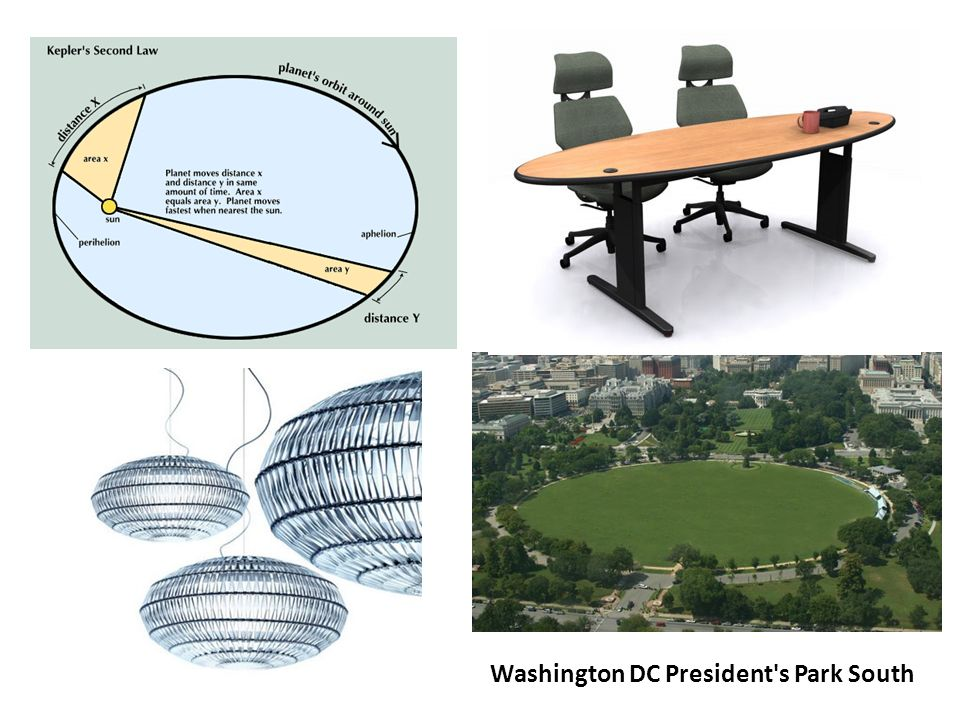 Washington DC President's Park South