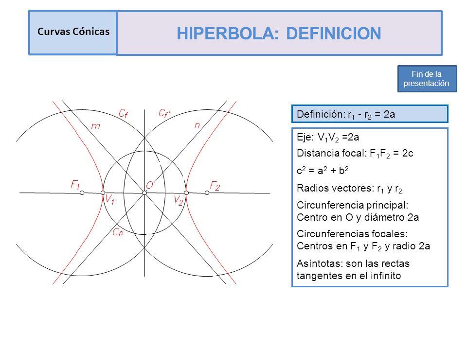 Definición: r 1 - r 2 = 2a Eje: V 1 V 2 =2a Distancia focal: F 1 F 2 = 2c Radios vectores: r 1 y r 2 Circunferencia principal: Centro en O y diámetro 2a Circunferencias focales: Centros en F 1 y F 2 y radio 2a Asíntotas: son las rectas tangentes en el infinito c 2 = a 2 + b 2 Curvas Cónicas HIPERBOLA: DEFINICION Fin de la presentación