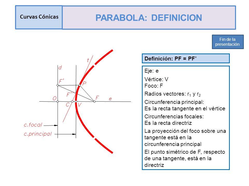 Definición: PF = PF Eje: e Radios vectores: r 1 y r 2 Circunferencia principal: Es la recta tangente en el vértice Circunferencias focales: Es la recta directriz El punto simétrico de F, respecto de una tangente, está en la directriz La proyección del foco sobre una tangente está en la circunferencia principal Vértice: V Foco: F Curvas Cónicas PARABOLA: DEFINICION Fin de la presentación