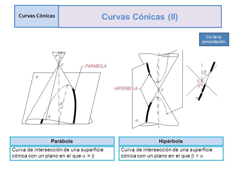 Parábola Curva de intersección de una superficie cónica con un plano en el que = Hipérbola Curva de intersección de una superficie cónica con un plano en el que < Curvas Cónicas Curvas Cónicas (II) Fin de la presentación