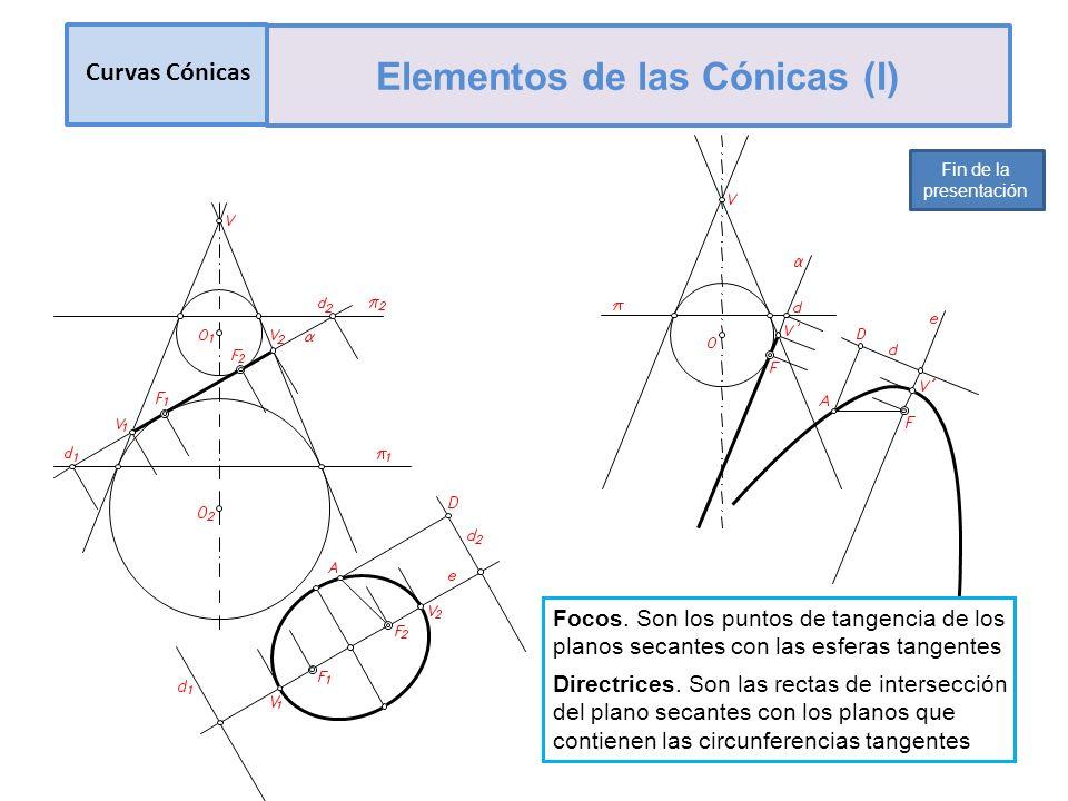 Curvas Cónicas Elementos de las Cónicas (I) Fin de la presentación Focos. Son los puntos de tangencia de los planos secantes con las esferas tangentes