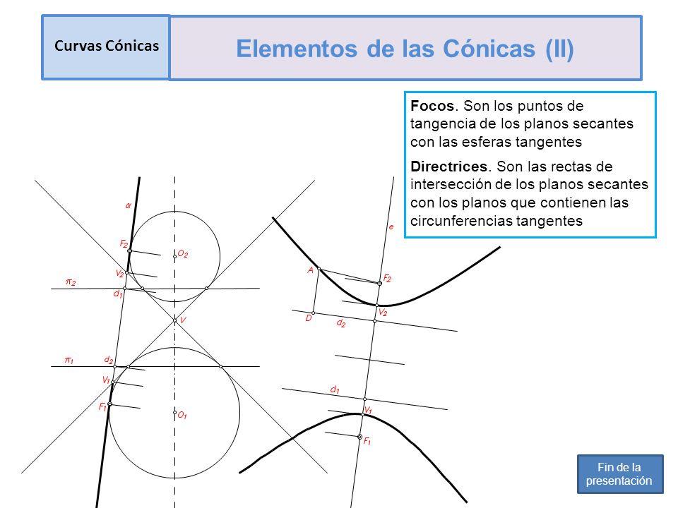 Curvas Cónicas Elementos de las Cónicas (II) Fin de la presentación Focos. Son los puntos de tangencia de los planos secantes con las esferas tangente