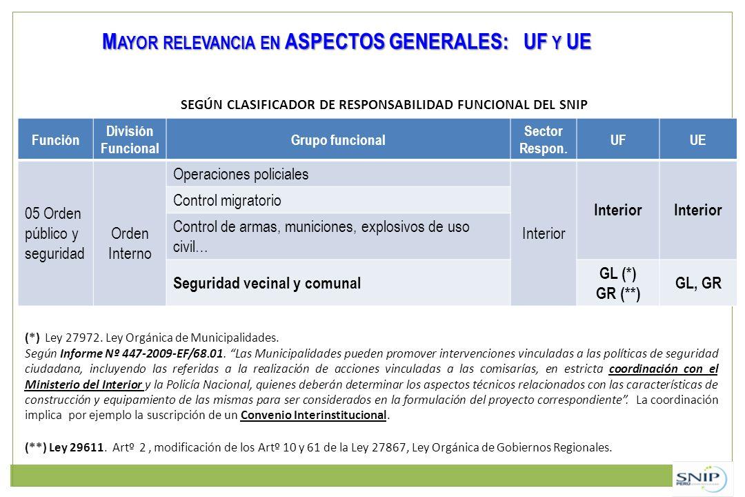 SEGÚN CLASIFICADOR DE RESPONSABILIDAD FUNCIONAL DEL SNIP M AYOR RELEVANCIA EN ASPECTOS GENERALES: UF Y UE (*) Ley 27972. Ley Orgánica de Municipalidad