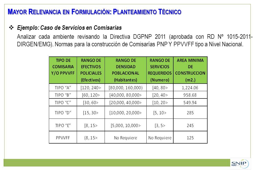 Ejemplo: Caso de Servicios en Comisarías Analizar cada ambiente revisando la Directiva DGPNP 2011 (aprobada con RD Nº 1015-2011- DIRGEN/EMG).