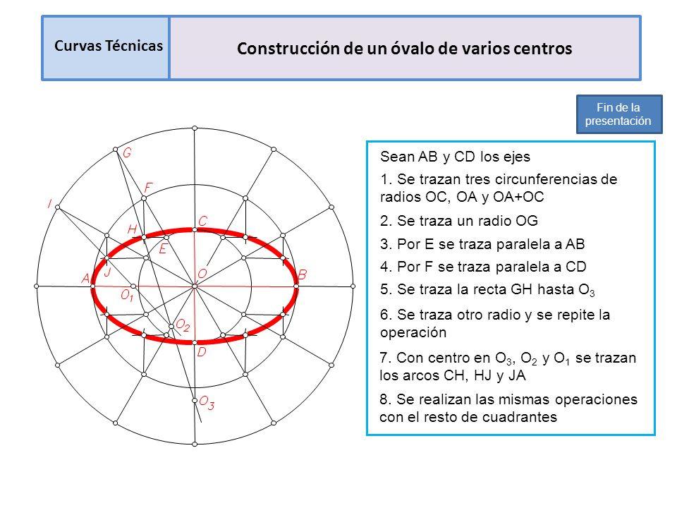 Curvas Técnicas Hélice Cilíndrica Fin de la presentación Sea d el diámetro y p el paso de la hélice 1.