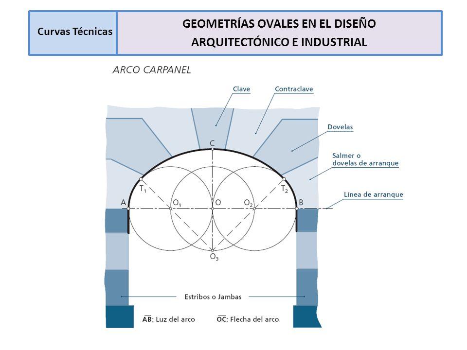 Curvas Técnicas Hélice Cónica Fin de la presentación Sea d el diámetro y p el paso de la hélice 1.