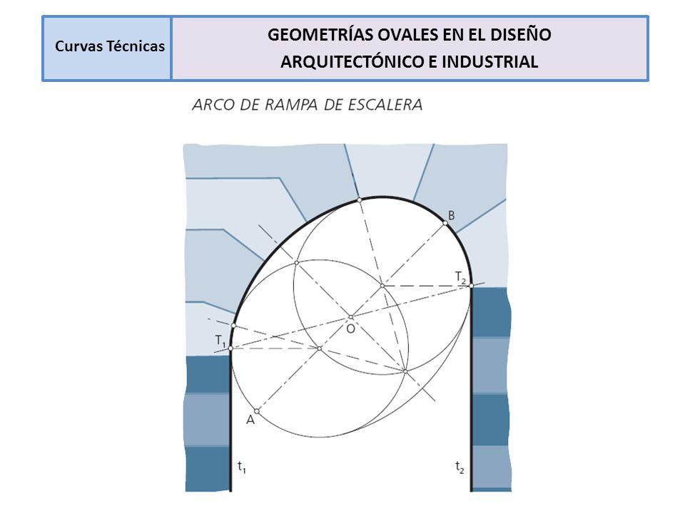 Curvas Técnicas Espiral Áurea y Espiral Logarítmica