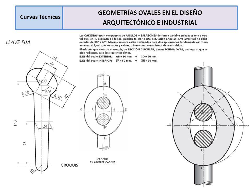 Curvas Técnicas Evolvente del círculo Fin de la presentación Sea r el radio dado 1.