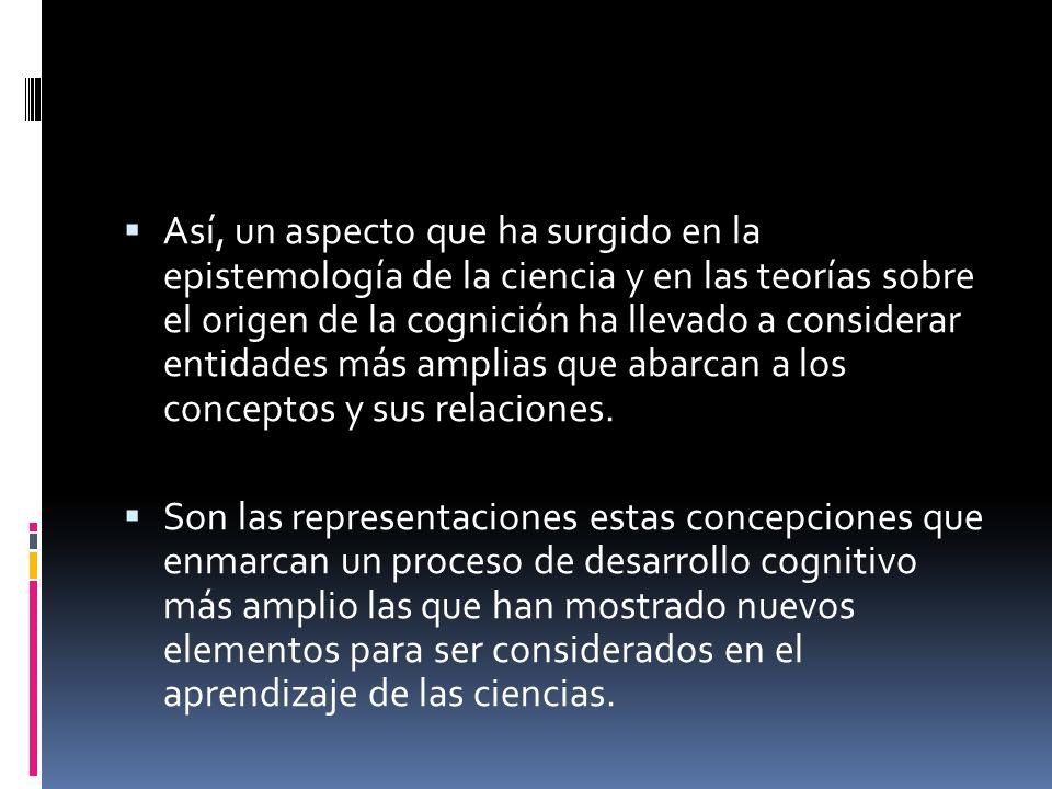 Así, un aspecto que ha surgido en la epistemología de la ciencia y en las teorías sobre el origen de la cognición ha llevado a considerar entidades má