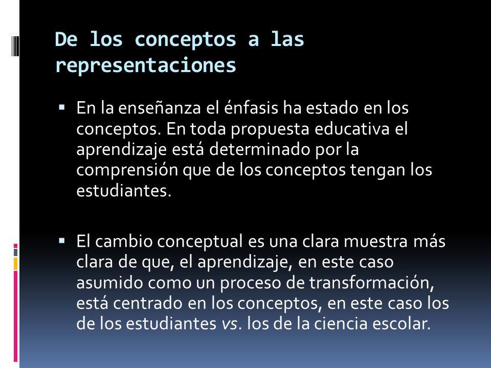 De los conceptos a las representaciones En la enseñanza el énfasis ha estado en los conceptos. En toda propuesta educativa el aprendizaje está determi
