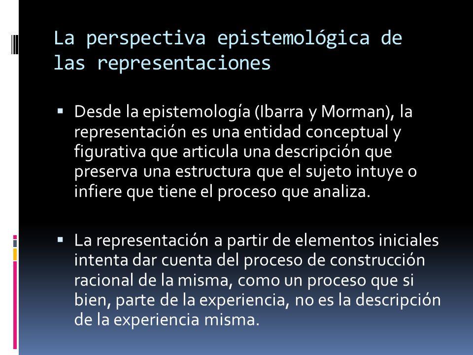 La perspectiva epistemológica de las representaciones Desde la epistemología (Ibarra y Morman), la representación es una entidad conceptual y figurati