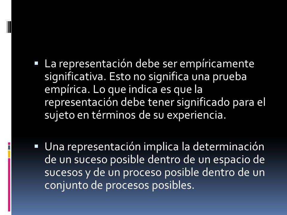 La representación debe ser empíricamente significativa. Esto no significa una prueba empírica. Lo que indica es que la representación debe tener signi