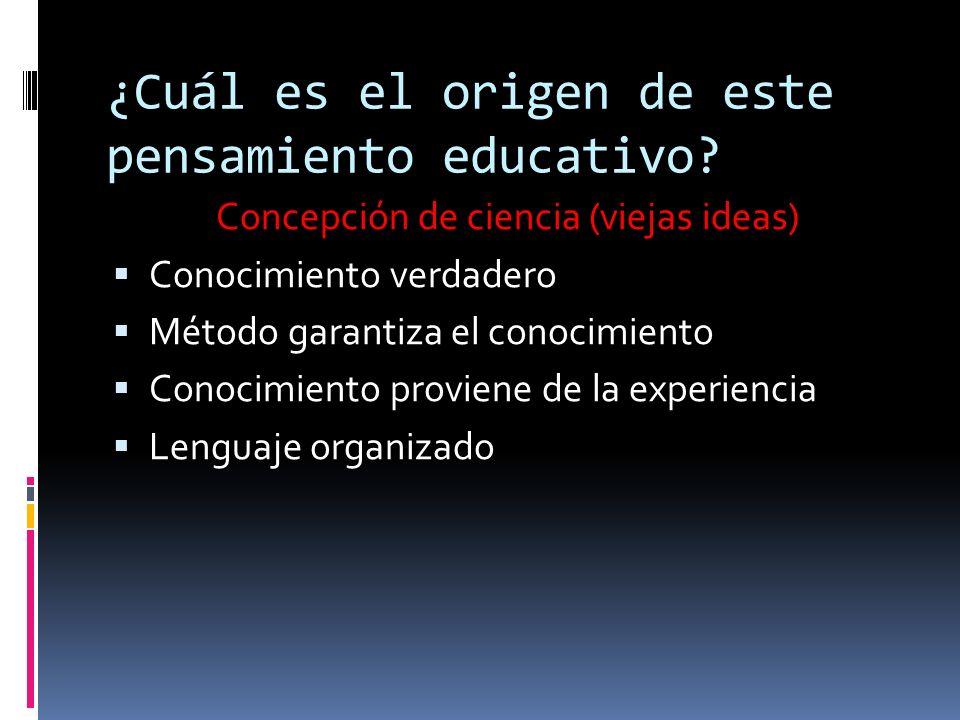 ¿Cuál es el origen de este pensamiento educativo? Concepción de ciencia (viejas ideas) Conocimiento verdadero Método garantiza el conocimiento Conocim