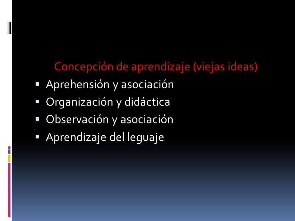 Concepción de aprendizaje (viejas ideas) Aprehensión y asociación Organización y didáctica Observación y asociación Aprendizaje del leguaje