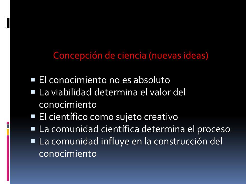Concepción de ciencia (nuevas ideas) El conocimiento no es absoluto La viabilidad determina el valor del conocimiento El científico como sujeto creati