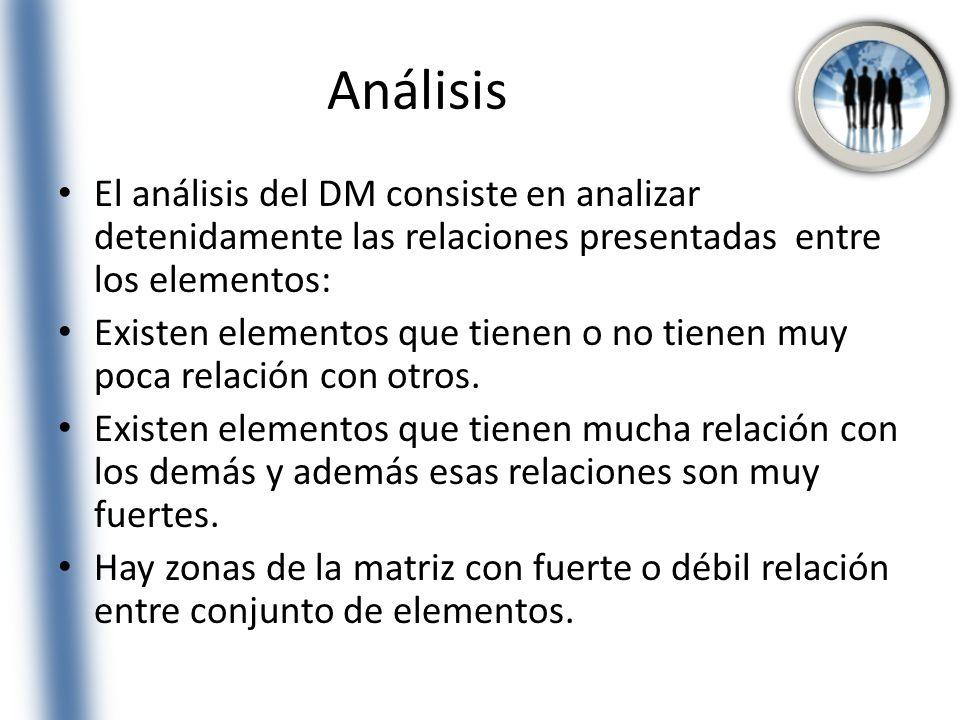 Análisis El análisis del DM consiste en analizar detenidamente las relaciones presentadas entre los elementos: Existen elementos que tienen o no tiene