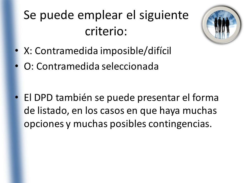 Se puede emplear el siguiente criterio: X: Contramedida imposible/difícil O: Contramedida seleccionada El DPD también se puede presentar el forma de l