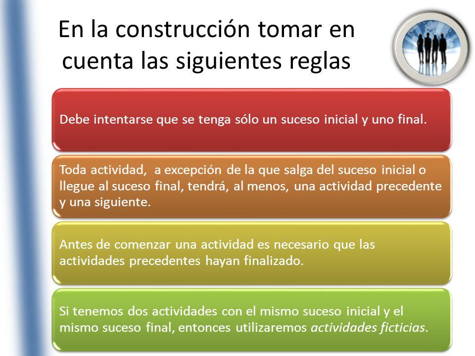 En la construcción tomar en cuenta las siguientes reglas Debe intentarse que se tenga sólo un suceso inicial y uno final. Toda actividad, a excepción