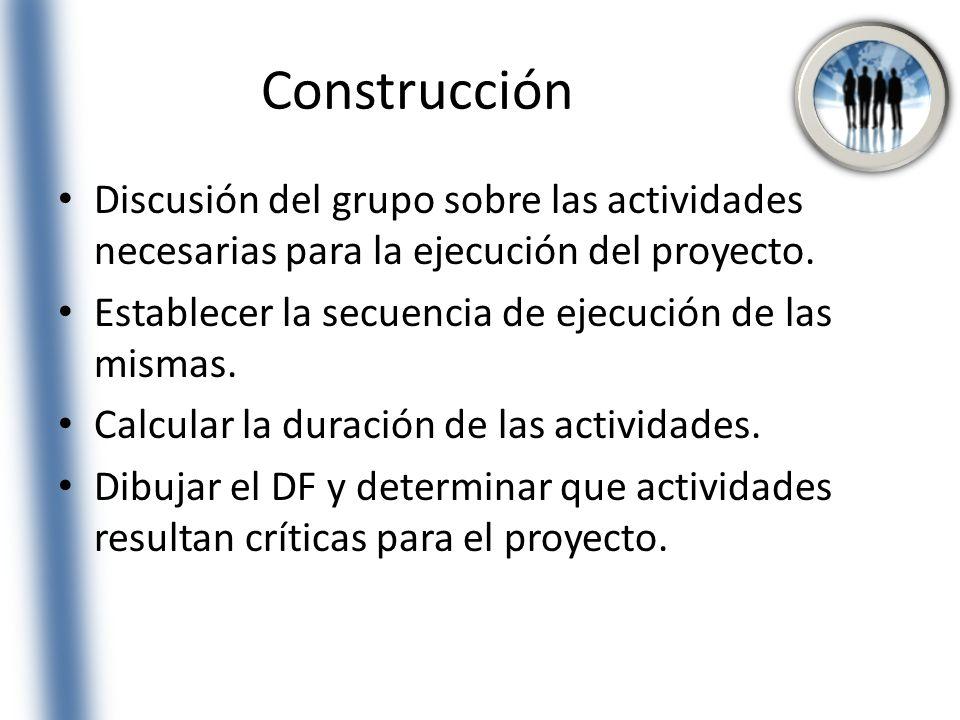 Construcción Discusión del grupo sobre las actividades necesarias para la ejecución del proyecto. Establecer la secuencia de ejecución de las mismas.