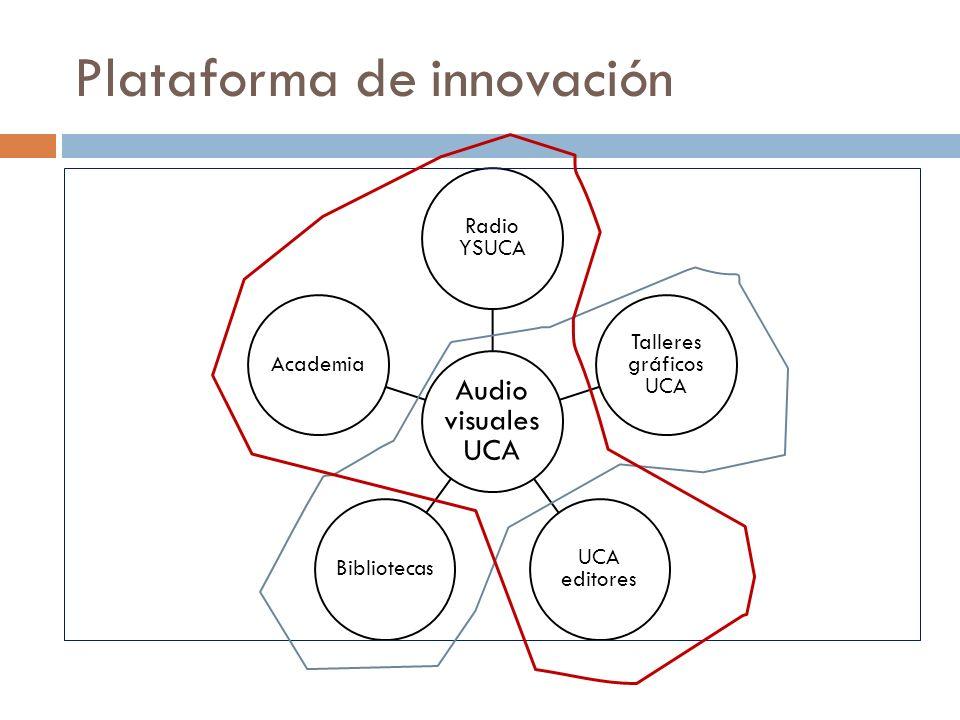 Audio visuales UCA Radio YSUCA Talleres gráficos UCA UCA editores BibliotecasAcademia