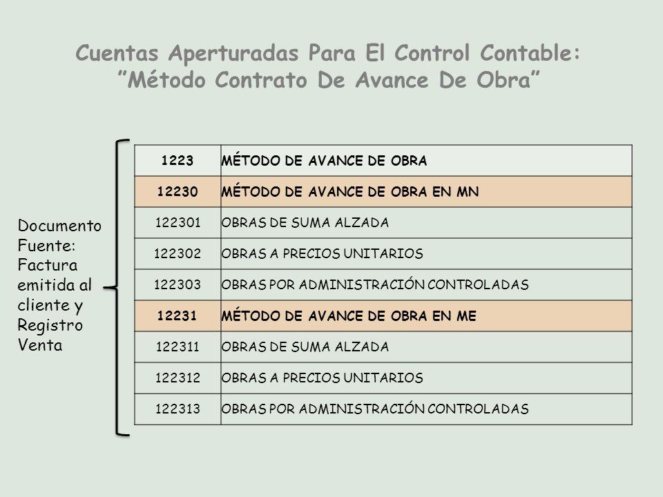 Cuentas Aperturadas Para El Control Contable: Método Contrato De Avance De Obra 1223MÉTODO DE AVANCE DE OBRA 12230MÉTODO DE AVANCE DE OBRA EN MN 122301OBRAS DE SUMA ALZADA 122302OBRAS A PRECIOS UNITARIOS 122303OBRAS POR ADMINISTRACIÓN CONTROLADAS 12231MÉTODO DE AVANCE DE OBRA EN ME 122311OBRAS DE SUMA ALZADA 122312OBRAS A PRECIOS UNITARIOS 122313OBRAS POR ADMINISTRACIÓN CONTROLADAS Documento Fuente: Factura emitida al cliente y Registro Venta
