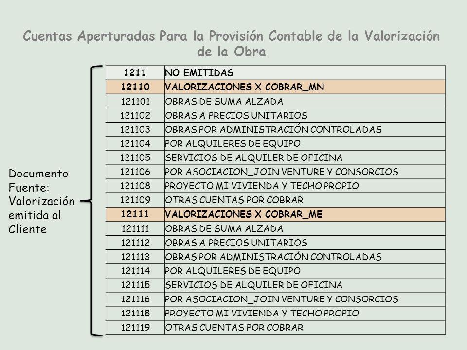 Cuentas Aperturadas Para la Provisión Contable de la Valorización de la Obra 1211NO EMITIDAS 12110VALORIZACIONES X COBRAR_MN 121101OBRAS DE SUMA ALZADA 121102OBRAS A PRECIOS UNITARIOS 121103OBRAS POR ADMINISTRACIÓN CONTROLADAS 121104POR ALQUILERES DE EQUIPO 121105SERVICIOS DE ALQUILER DE OFICINA 121106POR ASOCIACION_JOIN VENTURE Y CONSORCIOS 121108PROYECTO MI VIVIENDA Y TECHO PROPIO 121109OTRAS CUENTAS POR COBRAR 12111VALORIZACIONES X COBRAR_ME 121111OBRAS DE SUMA ALZADA 121112OBRAS A PRECIOS UNITARIOS 121113OBRAS POR ADMINISTRACIÓN CONTROLADAS 121114POR ALQUILERES DE EQUIPO 121115SERVICIOS DE ALQUILER DE OFICINA 121116POR ASOCIACION_JOIN VENTURE Y CONSORCIOS 121118PROYECTO MI VIVIENDA Y TECHO PROPIO 121119OTRAS CUENTAS POR COBRAR Documento Fuente: Valorización emitida al Cliente