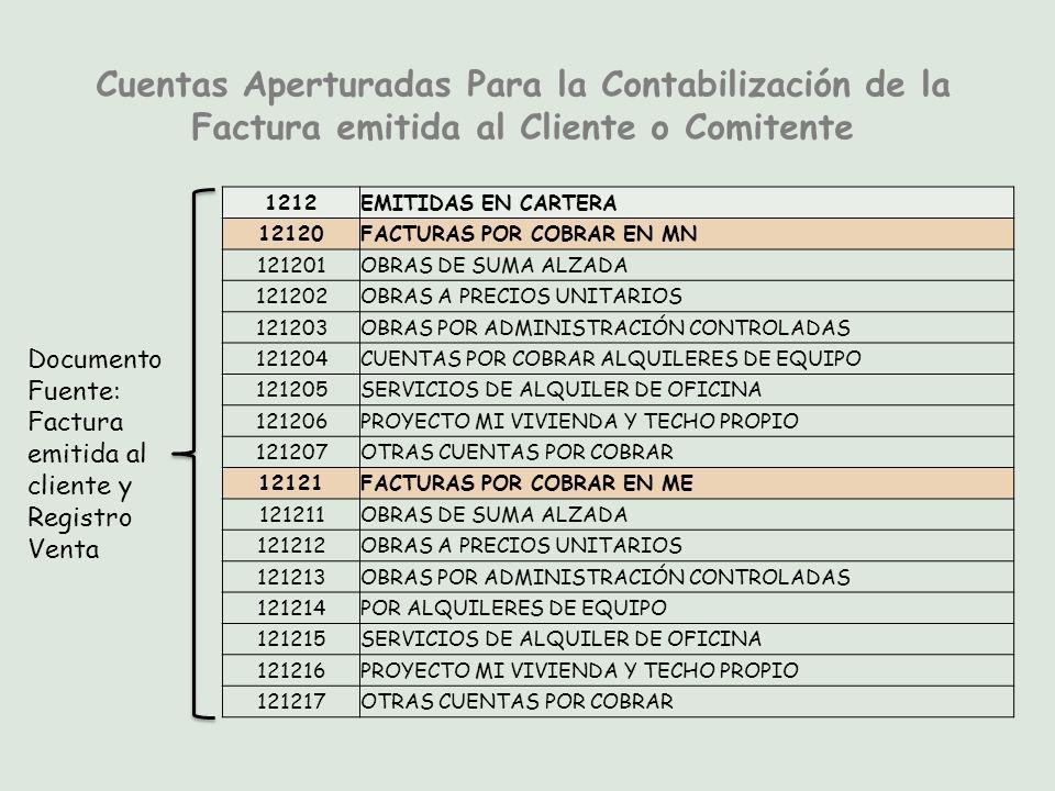 Cuentas Aperturadas Para la Contabilización de la Factura emitida al Cliente o Comitente 1212EMITIDAS EN CARTERA 12120FACTURAS POR COBRAR EN MN 121201OBRAS DE SUMA ALZADA 121202OBRAS A PRECIOS UNITARIOS 121203OBRAS POR ADMINISTRACIÓN CONTROLADAS 121204CUENTAS POR COBRAR ALQUILERES DE EQUIPO 121205SERVICIOS DE ALQUILER DE OFICINA 121206PROYECTO MI VIVIENDA Y TECHO PROPIO 121207OTRAS CUENTAS POR COBRAR 12121FACTURAS POR COBRAR EN ME 121211OBRAS DE SUMA ALZADA 121212OBRAS A PRECIOS UNITARIOS 121213OBRAS POR ADMINISTRACIÓN CONTROLADAS 121214POR ALQUILERES DE EQUIPO 121215SERVICIOS DE ALQUILER DE OFICINA 121216PROYECTO MI VIVIENDA Y TECHO PROPIO 121217OTRAS CUENTAS POR COBRAR Documento Fuente: Factura emitida al cliente y Registro Venta