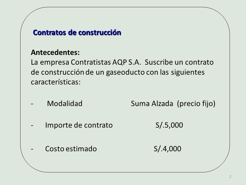 Contratos de construcción El contrato ha tenido las siguientes variaciones: El primer año aumenta los costos en S/.50 mil.