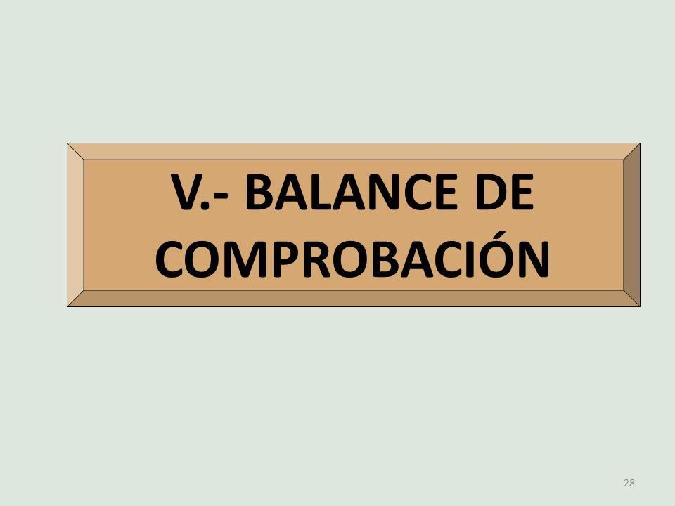 28 V.- BALANCE DE COMPROBACIÓN