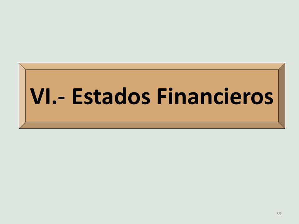 VI.- Estados Financieros 33