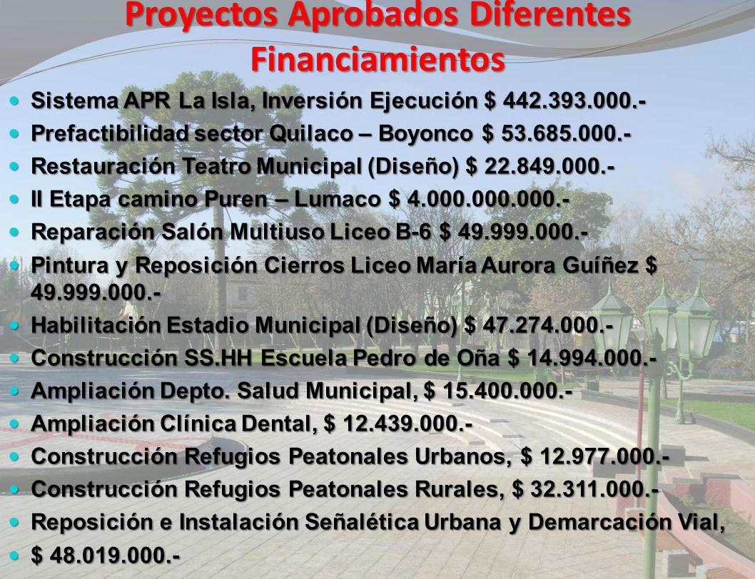 Construcción Parque Histórico Fuerte Purén El proyecto Construcción Parque Histórico Fuerte Purén, iniciativa cuya ejecución contempla la construcción