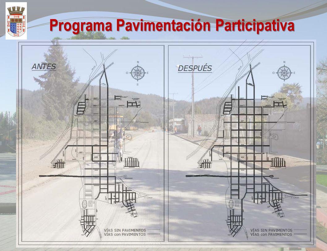 Programa Pavimentación Participativa Estos Proyectos contemplan la Pavimentación de Calles y Pasajes de la Comuna, mejorando la calidad de vida de res