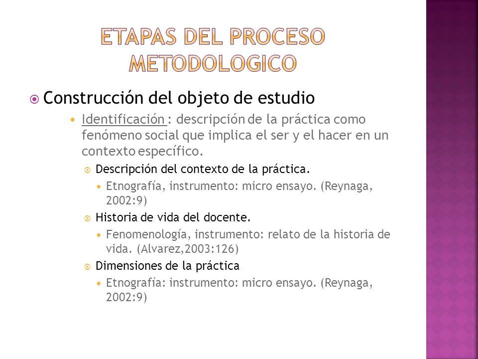 Construcción del objeto de estudio Identificación : descripción de la práctica como fenómeno social que implica el ser y el hacer en un contexto espec