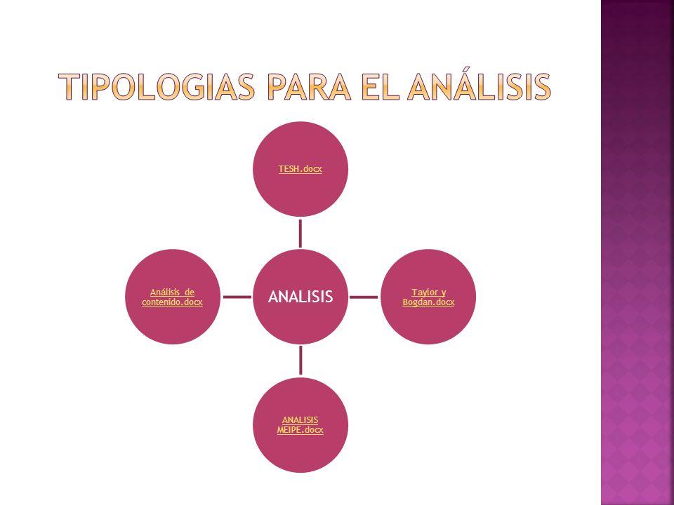 CATEGORIZACIÓN clasificación de los datos y construcción de conceptos.