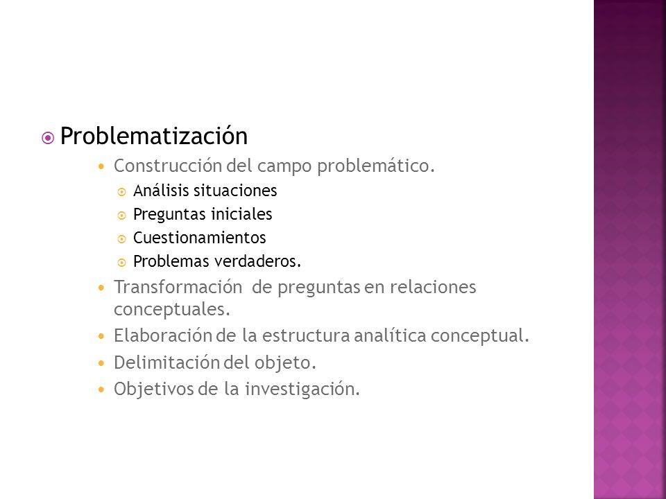 Problematización Construcción del campo problemático. Análisis situaciones Preguntas iniciales Cuestionamientos Problemas verdaderos. Transformación d
