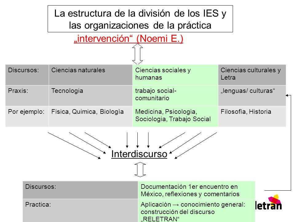 La estructura de la división de los IES y las organizaciones de la práctica intervención (Noemi E.) Discursos:Ciencias naturalesCiencias sociales y hu