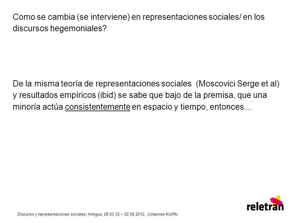 Como se cambia (se interviene) en representaciones sociales/ en los discursos hegemoniales? De la misma teoría de representaciones sociales (Moscovici
