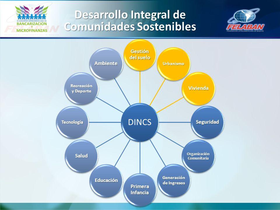 Desarrollo Integral de Comunidades Sostenibles DINCS Gestión del suelo Urbanismo Vivienda Seguridad Organización Comunitaria Generación de Ingresos Primera Infancia Educación Salud Tecnología Recreación y Deporte Ambiente